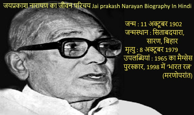 Jaiprakash Narayan Biography In Hindi
