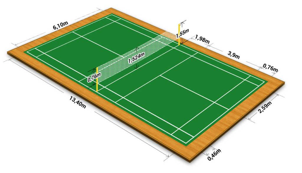 badminton game rules hindi me